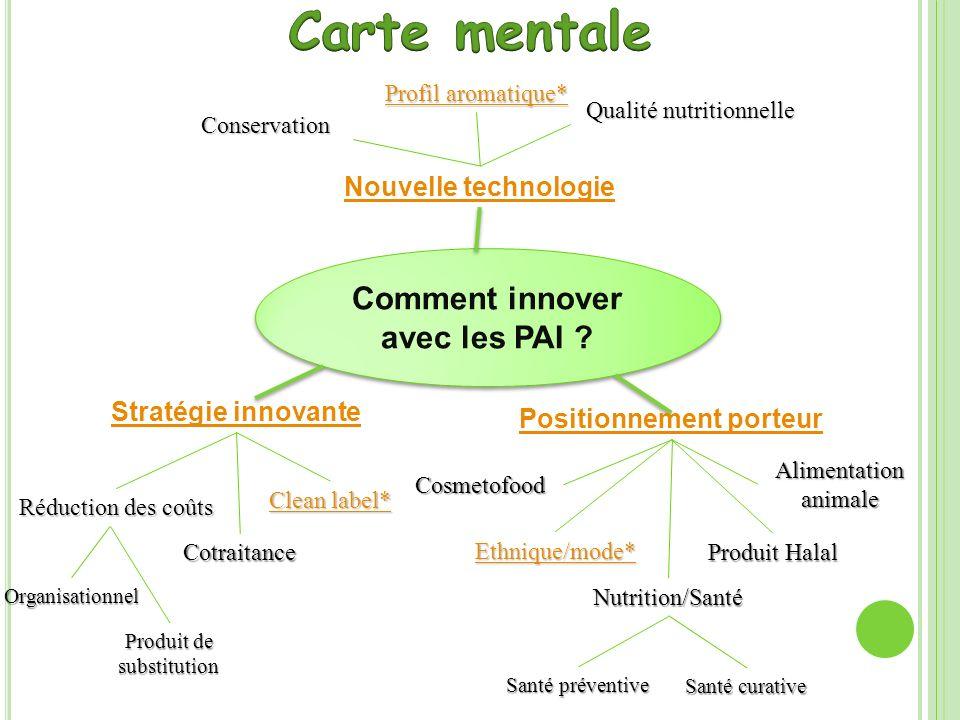Comment innover avec les PAI