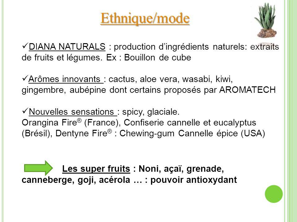 Ethnique/mode DIANA NATURALS : production d'ingrédients naturels: extraits de fruits et légumes. Ex : Bouillon de cube.