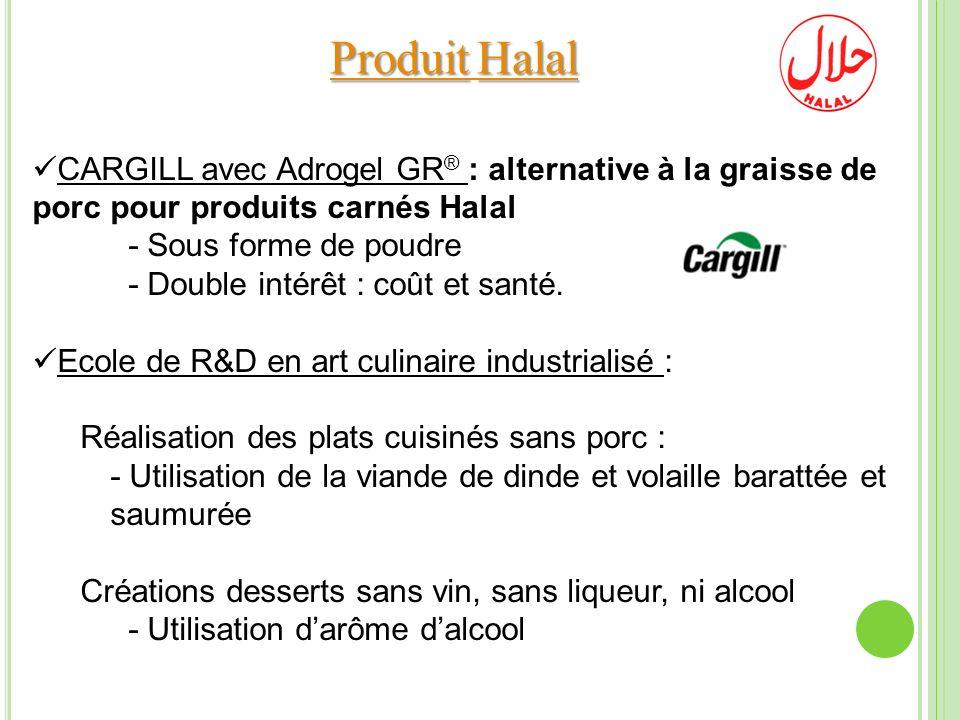 Produit Halal CARGILL avec Adrogel GR® : alternative à la graisse de porc pour produits carnés Halal.