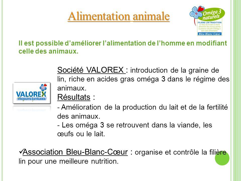 Alimentation animale Il est possible d'améliorer l'alimentation de l'homme en modifiant celle des animaux.