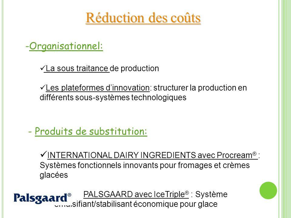 Réduction des coûts Organisationnel: - Produits de substitution: