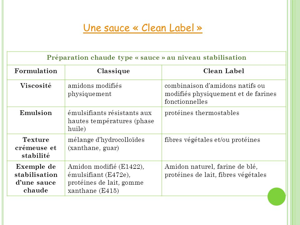 Une sauce « Clean Label »