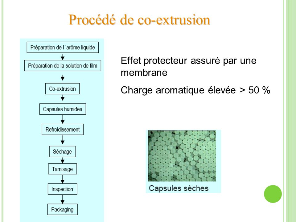 Procédé de co-extrusion