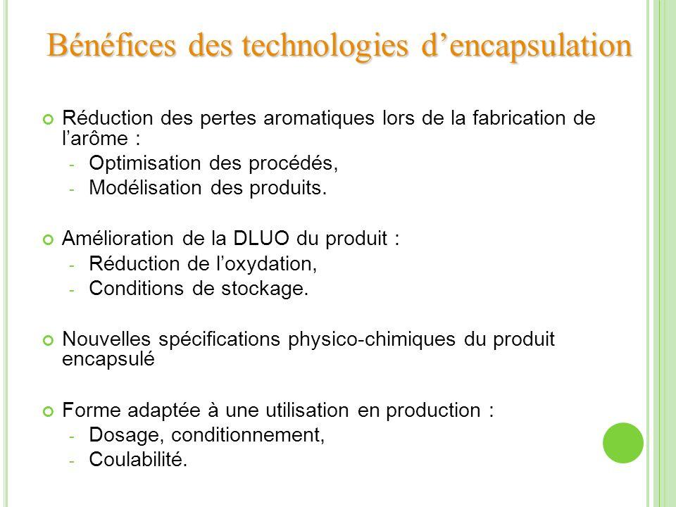 Bénéfices des technologies d'encapsulation