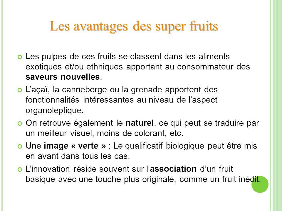 Les avantages des super fruits