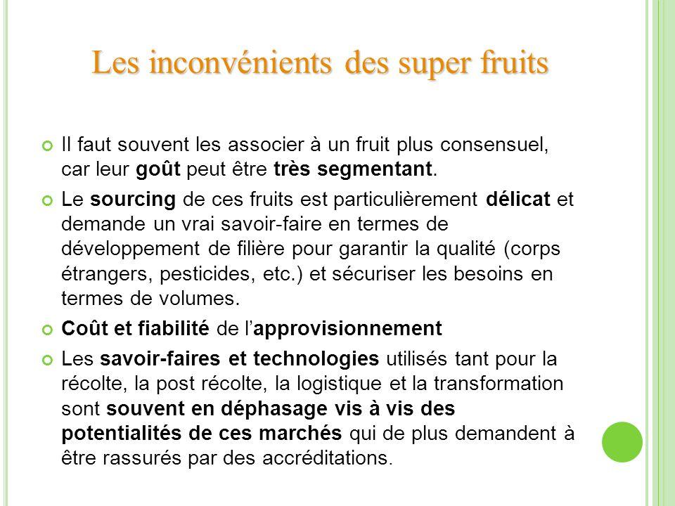 Les inconvénients des super fruits