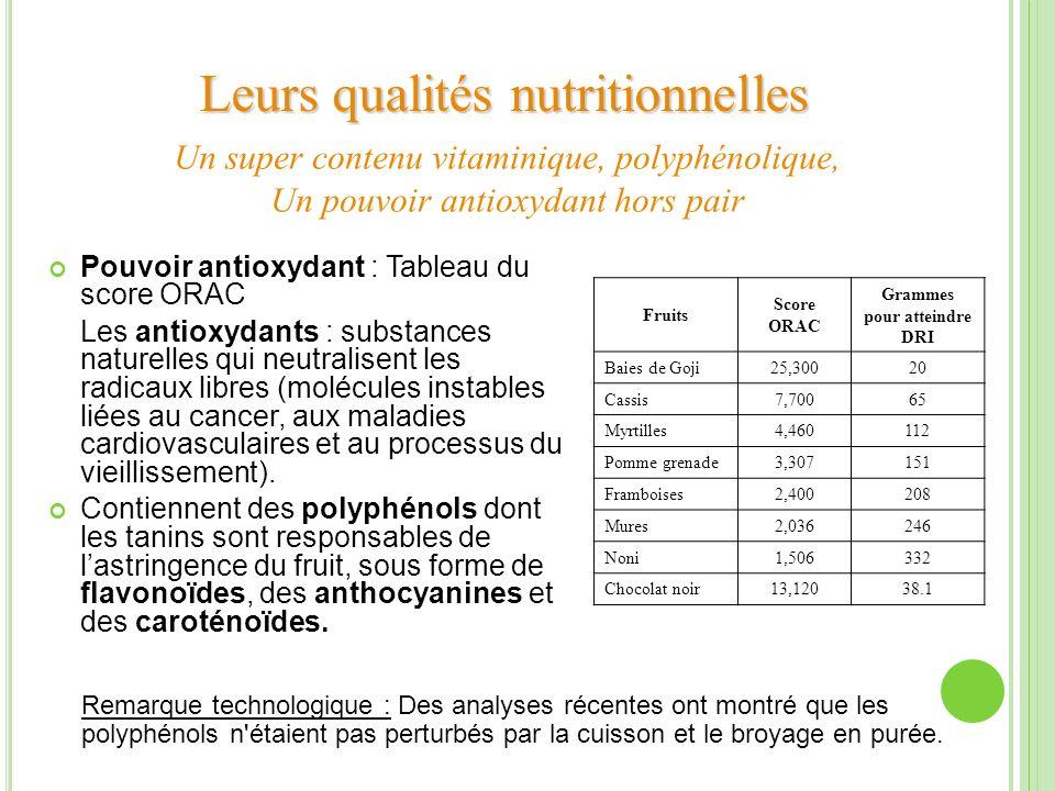 Leurs qualités nutritionnelles