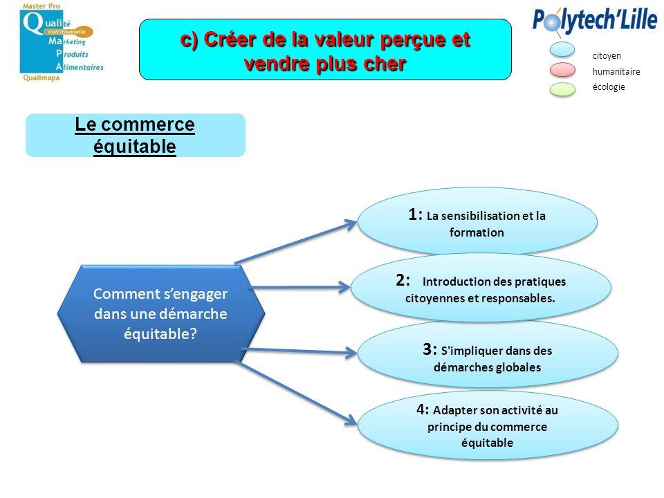 c) Créer de la valeur perçue et vendre plus cher