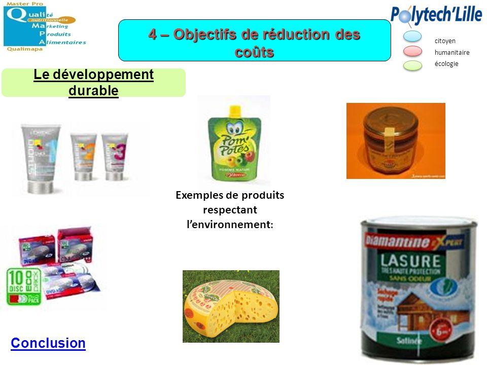 Exemples de produits respectant l'environnement: