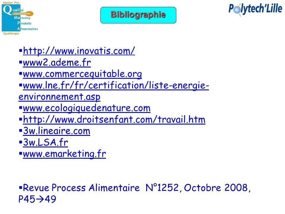 Revue Process Alimentaire N°1252, Octobre 2008, P4549