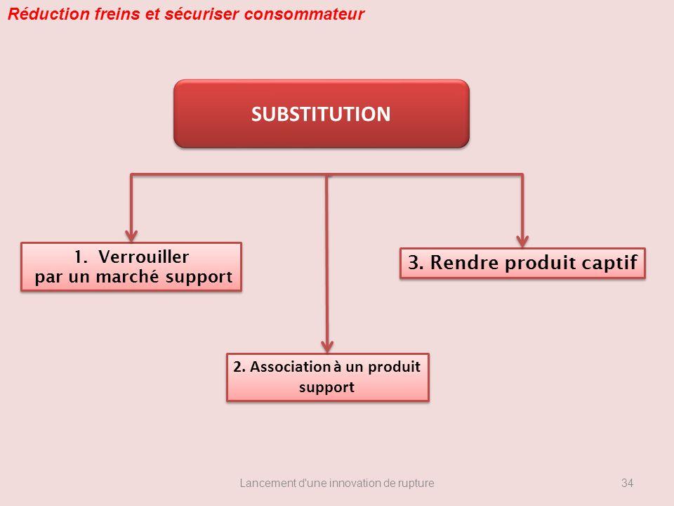 2. Association à un produit
