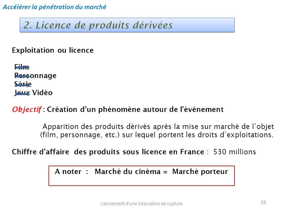 2. Licence de produits dérivées