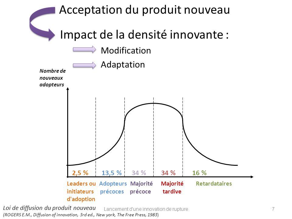 Acceptation du produit nouveau Impact de la densité innovante :