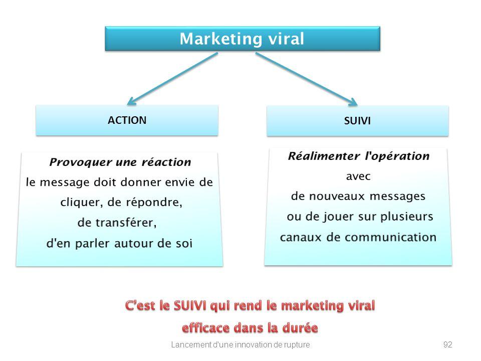 Marketing viral ACTION SUIVI Réalimenter l opération avec