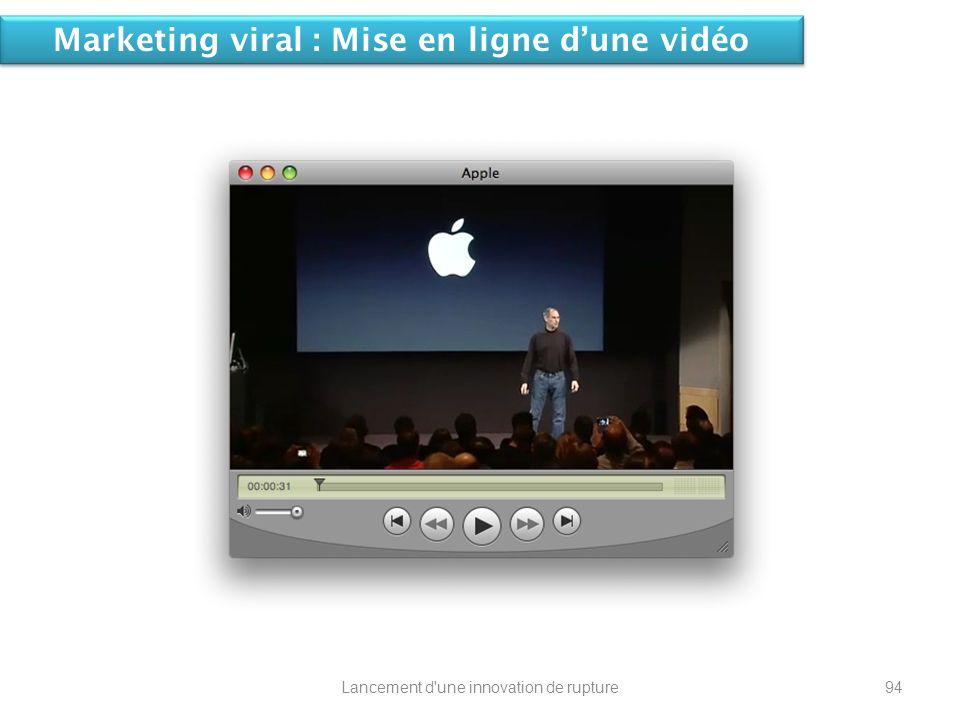 Marketing viral : Mise en ligne d'une vidéo