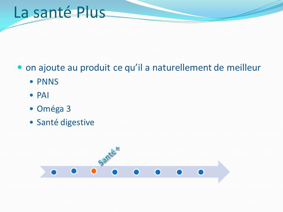 La santé Pluson ajoute au produit ce qu'il a naturellement de meilleur. PNNS. PAI. Oméga 3. Santé digestive.