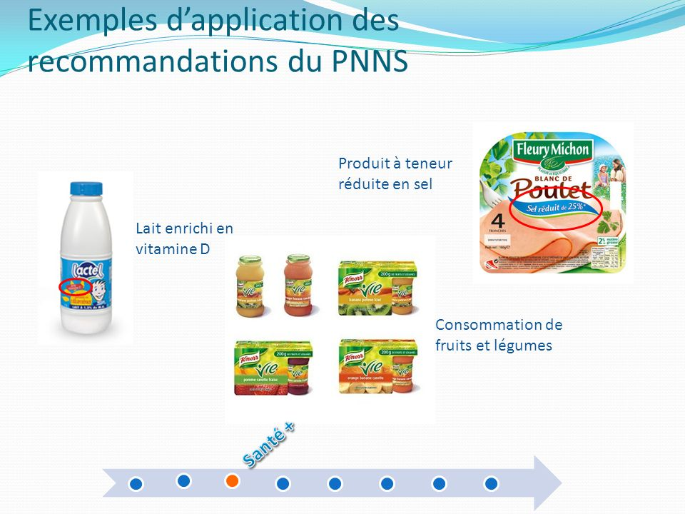 Exemples d'application des recommandations du PNNS