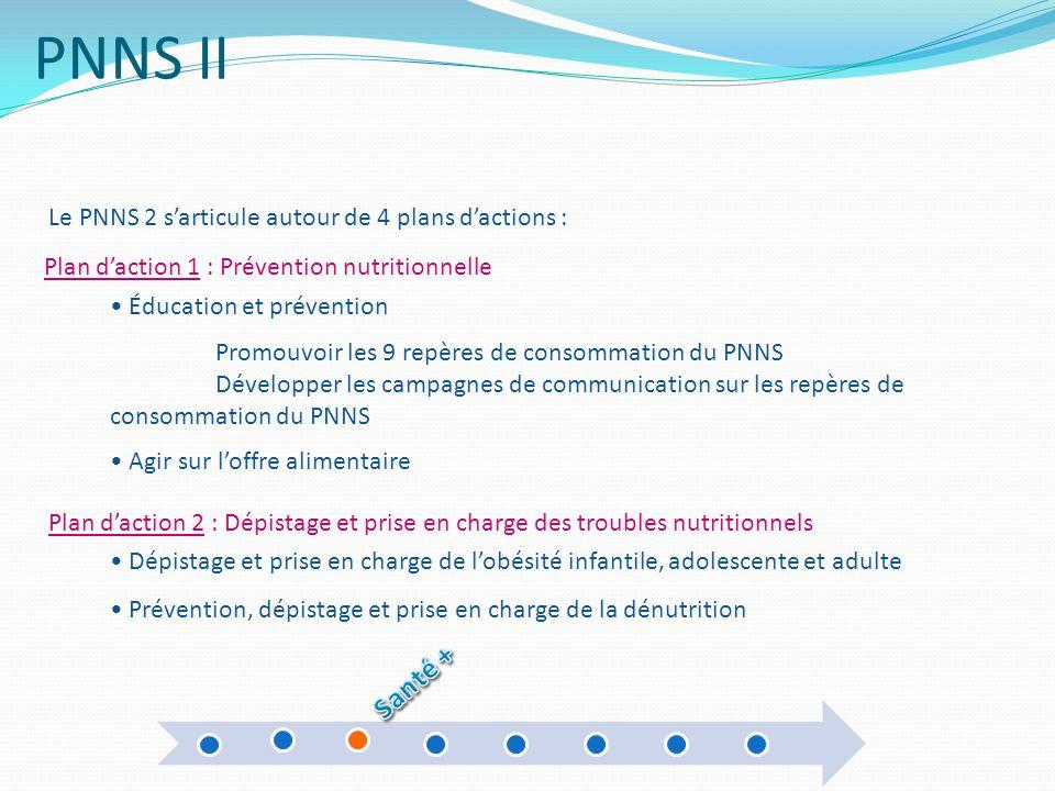 PNNS II Santé + Le PNNS 2 s'articule autour de 4 plans d'actions :