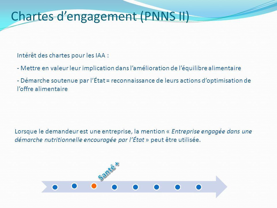 Chartes d'engagement (PNNS II)