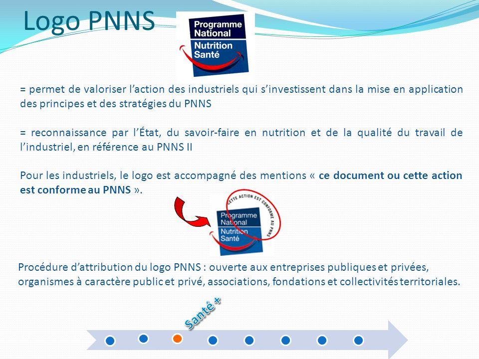 Logo PNNS= permet de valoriser l'action des industriels qui s'investissent dans la mise en application des principes et des stratégies du PNNS.