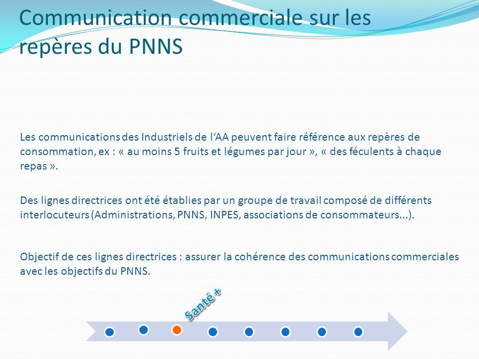 Communication commerciale sur les repères du PNNS