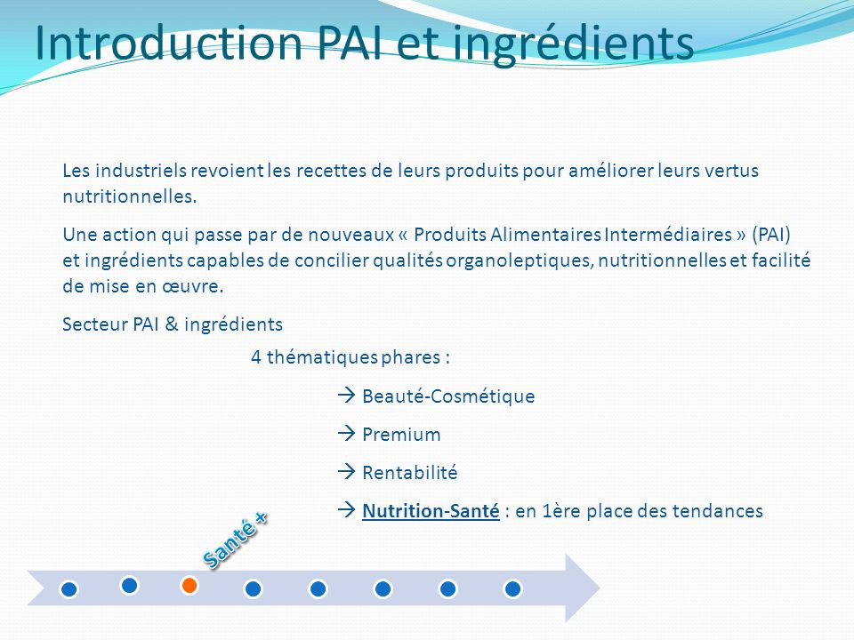 Introduction PAI et ingrédients