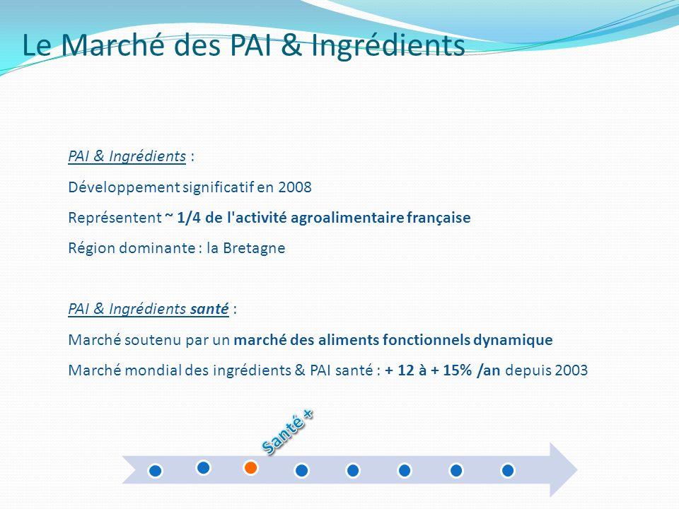 Le Marché des PAI & Ingrédients
