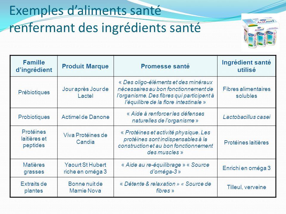 Exemples d'aliments santé renfermant des ingrédients santé