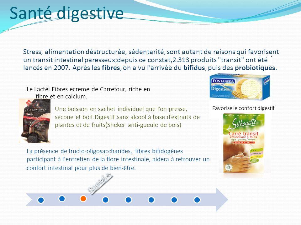 Santé digestive Santé +