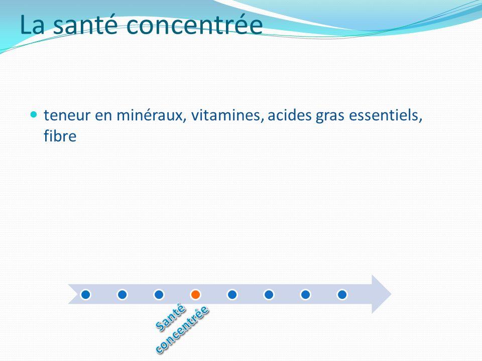 La santé concentrée teneur en minéraux, vitamines, acides gras essentiels, fibre Santé concentrée