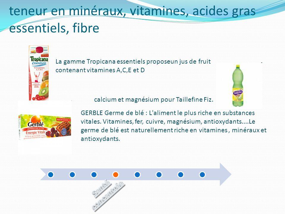 teneur en minéraux, vitamines, acides gras essentiels, fibre