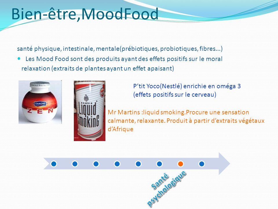 Bien-être,MoodFood Santé psychologique