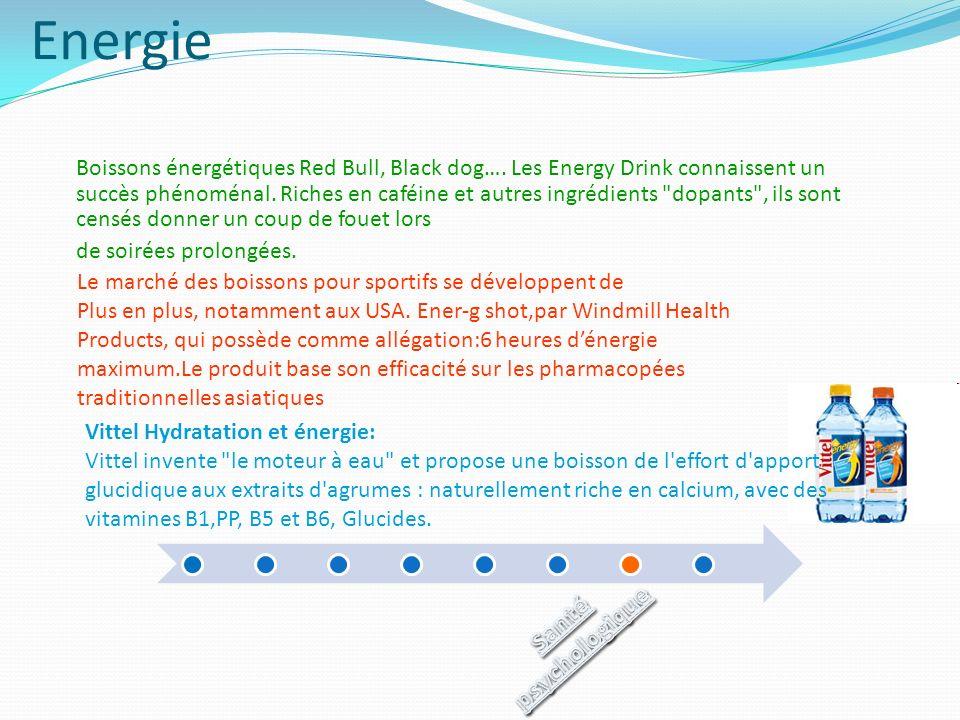 Energie Santé psychologique