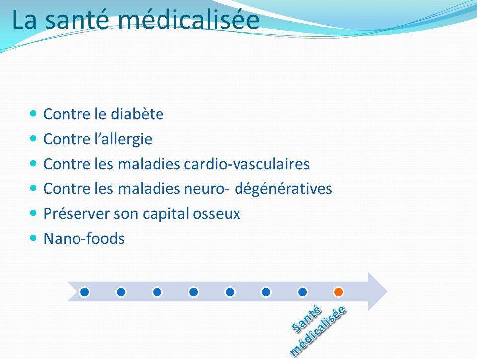 La santé médicalisée Contre le diabète Contre l'allergie