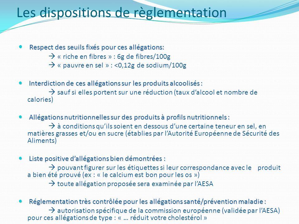 Les dispositions de règlementation