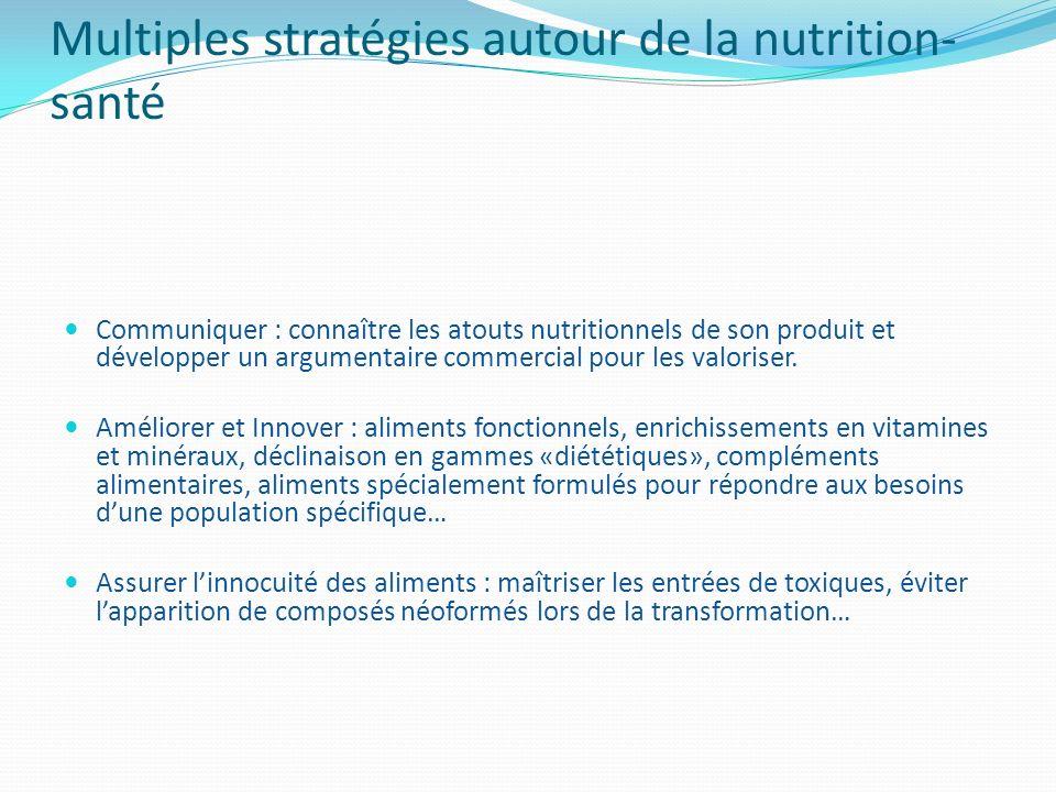 Multiples stratégies autour de la nutrition-santé