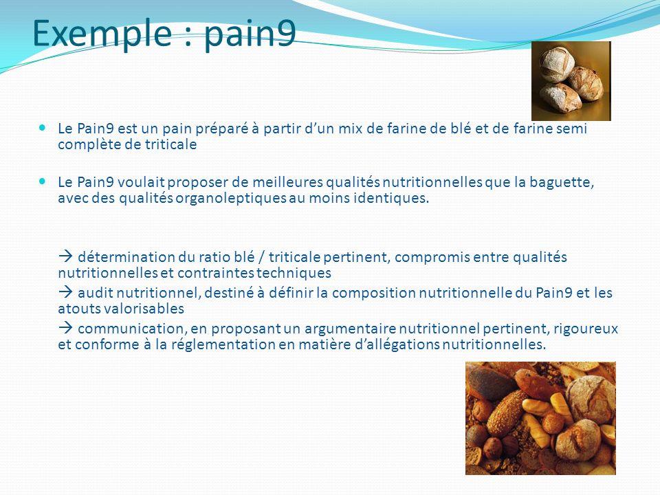 Exemple : pain9Le Pain9 est un pain préparé à partir d'un mix de farine de blé et de farine semi complète de triticale.