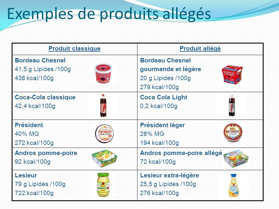 Exemples de produits allégés