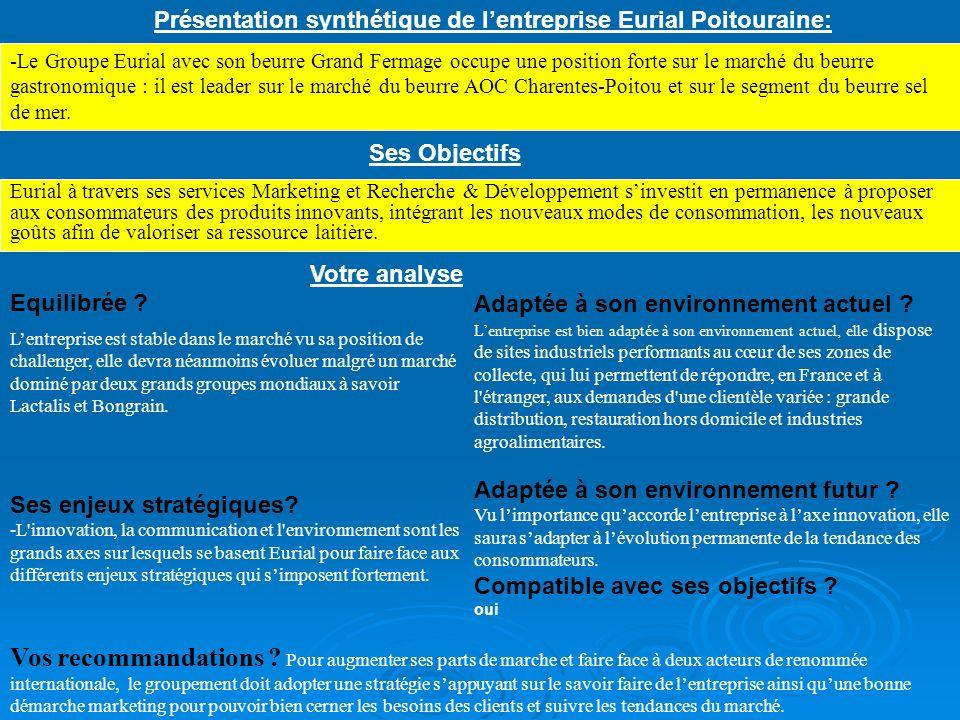 Présentation synthétique de l'entreprise Eurial Poitouraine: