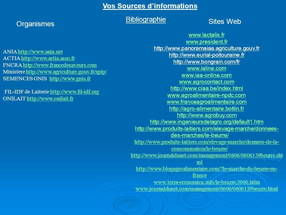 Vos Sources d'informations