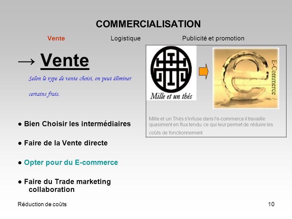 COMMERCIALISATION Vente Logistique Publicité et promotion