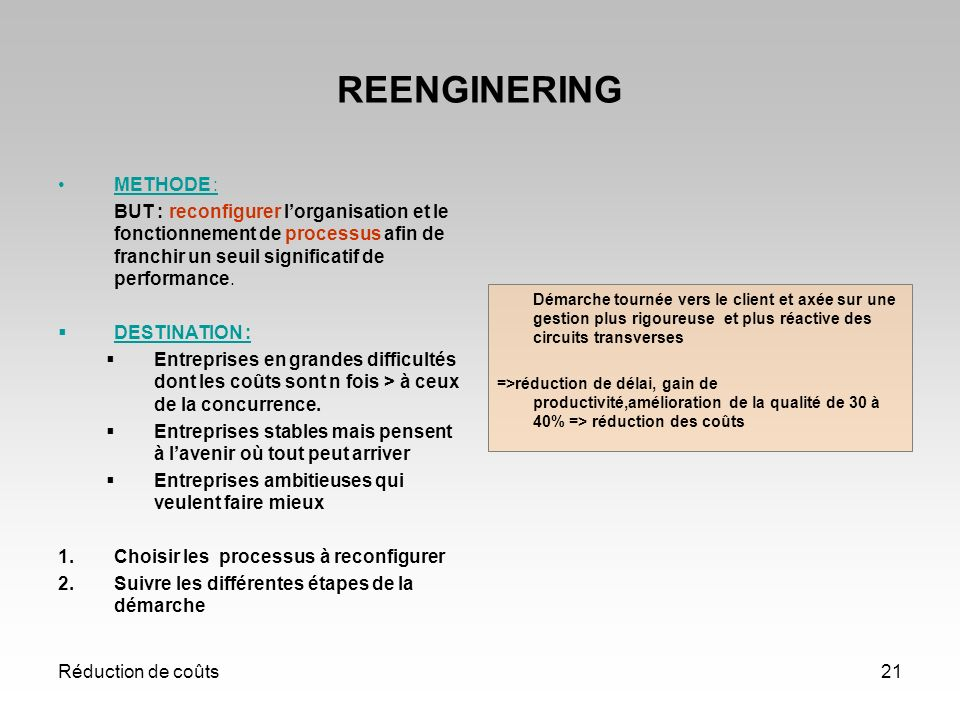 REENGINERING METHODE :