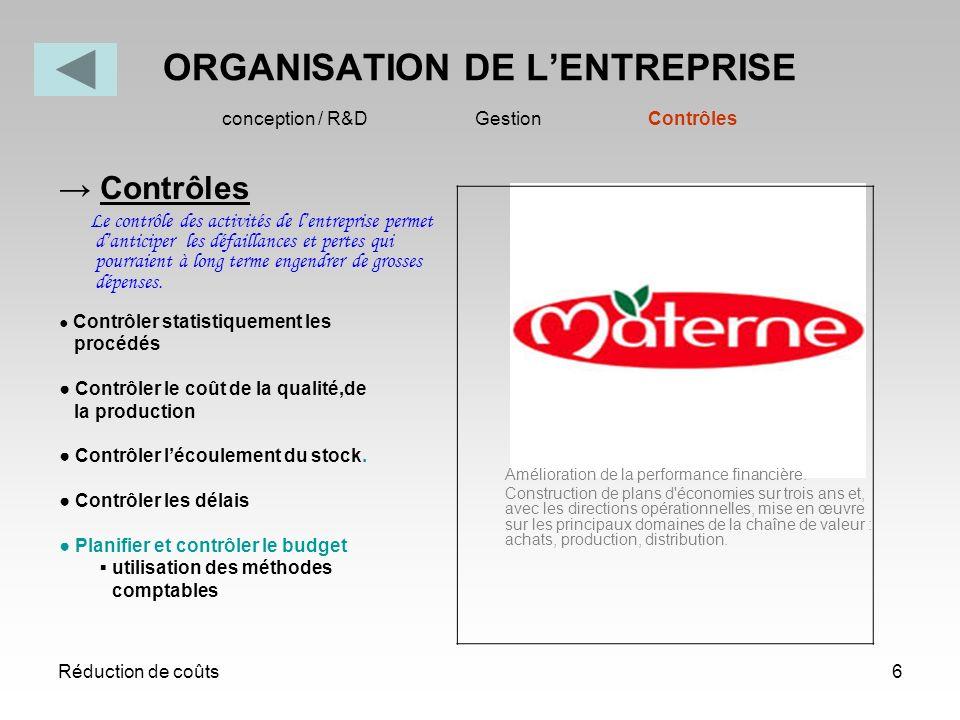 ORGANISATION DE L'ENTREPRISE conception / R&D Gestion Contrôles