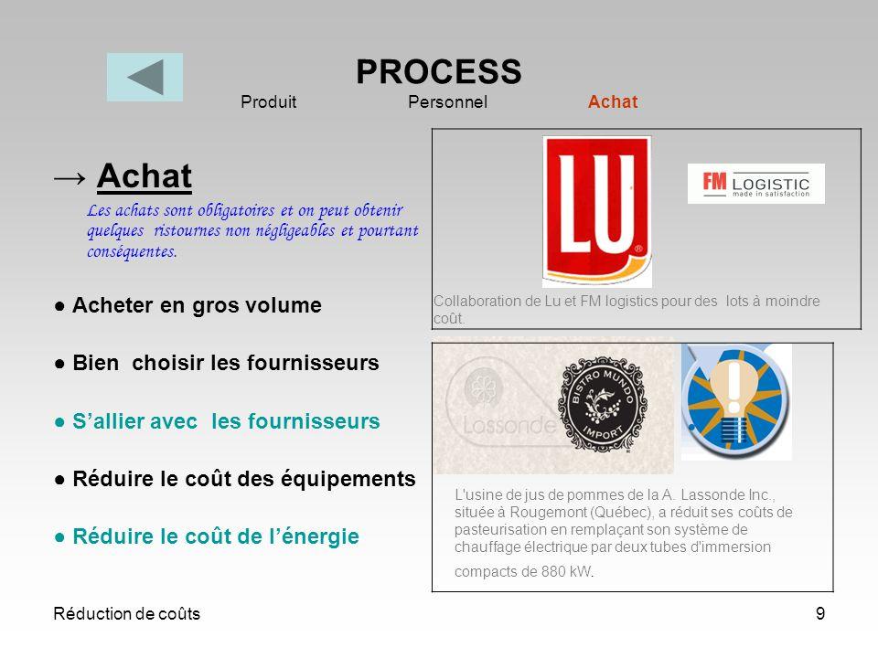 PROCESS Produit Personnel Achat