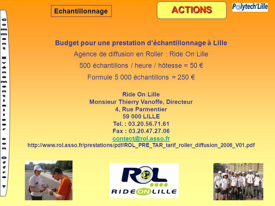 ACTIONS Echantillonnage