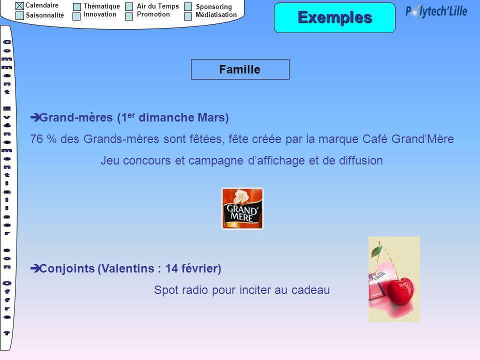 Exemples Famille Grand-mères (1er dimanche Mars)