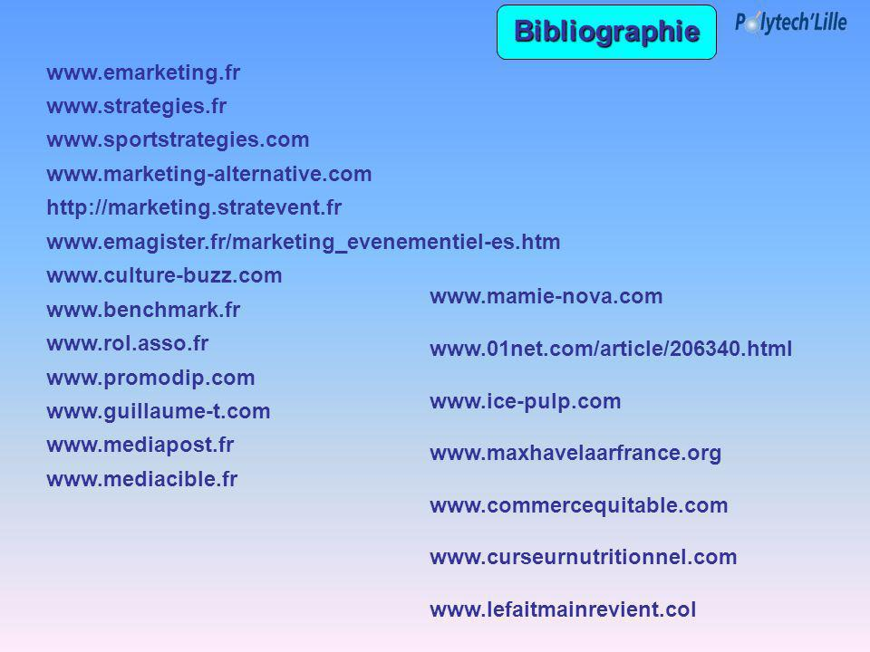Bibliographie www.emarketing.fr www.strategies.fr