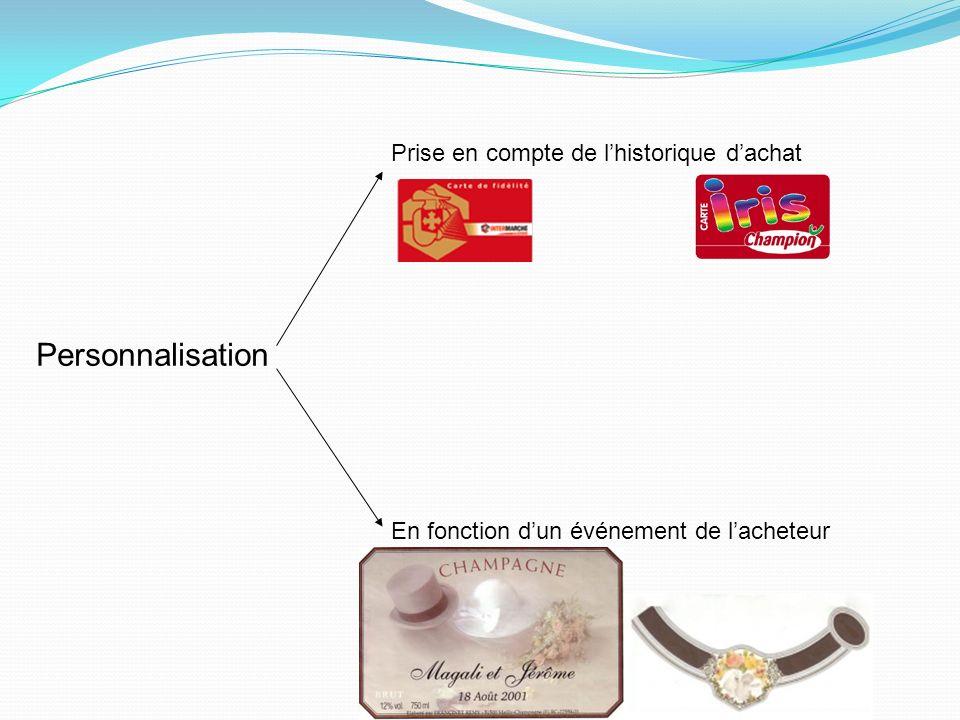 Personnalisation Prise en compte de l'historique d'achat