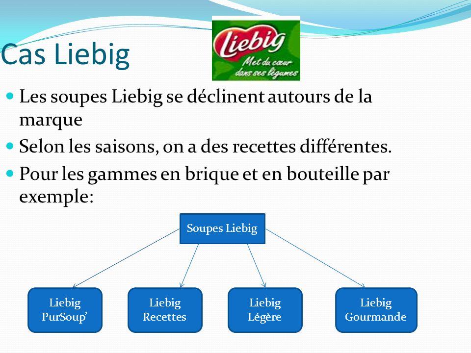 Cas Liebig Les soupes Liebig se déclinent autours de la marque