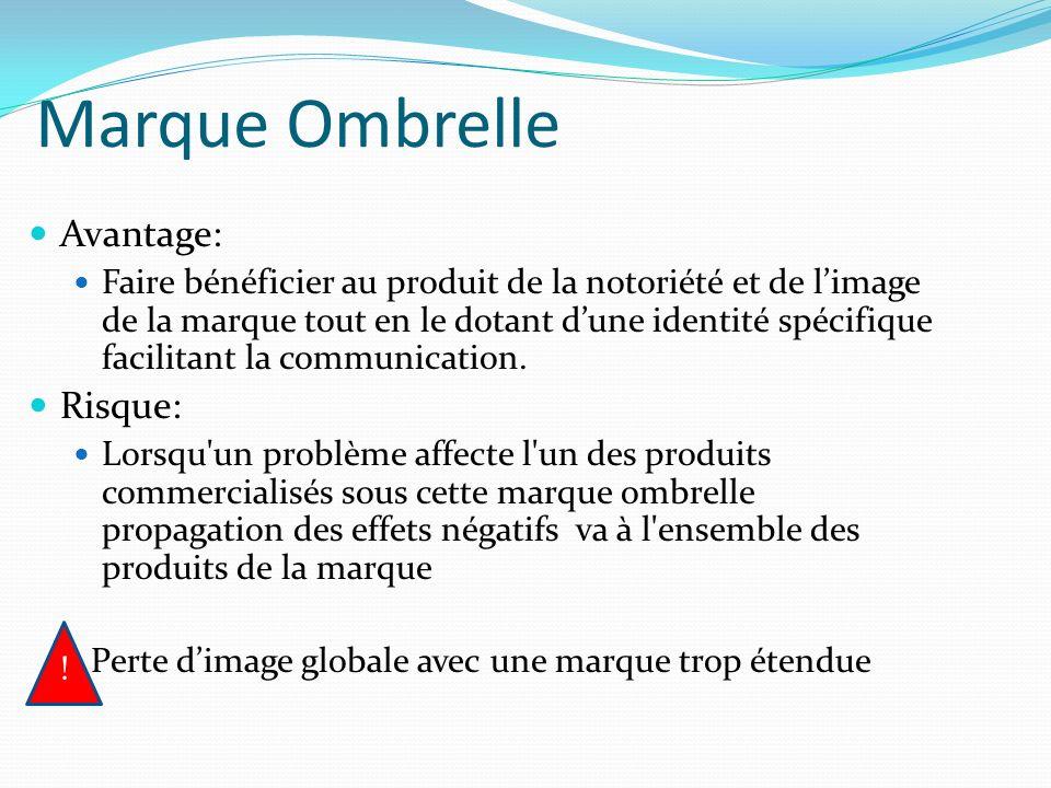 Marque Ombrelle Avantage: Risque: